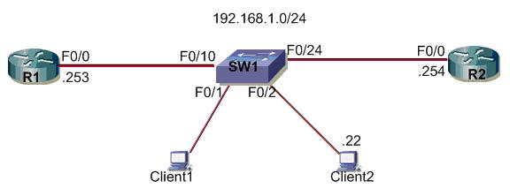 secure Port 6