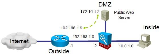Cấu hình NAT tĩnh cho Web server