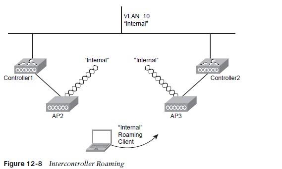 Intercontroller Roaming