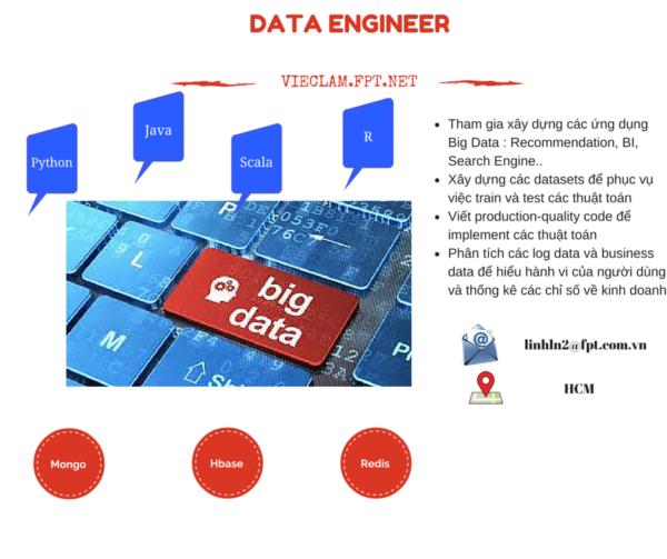 data engineer