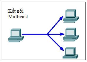 vnpro_multicast
